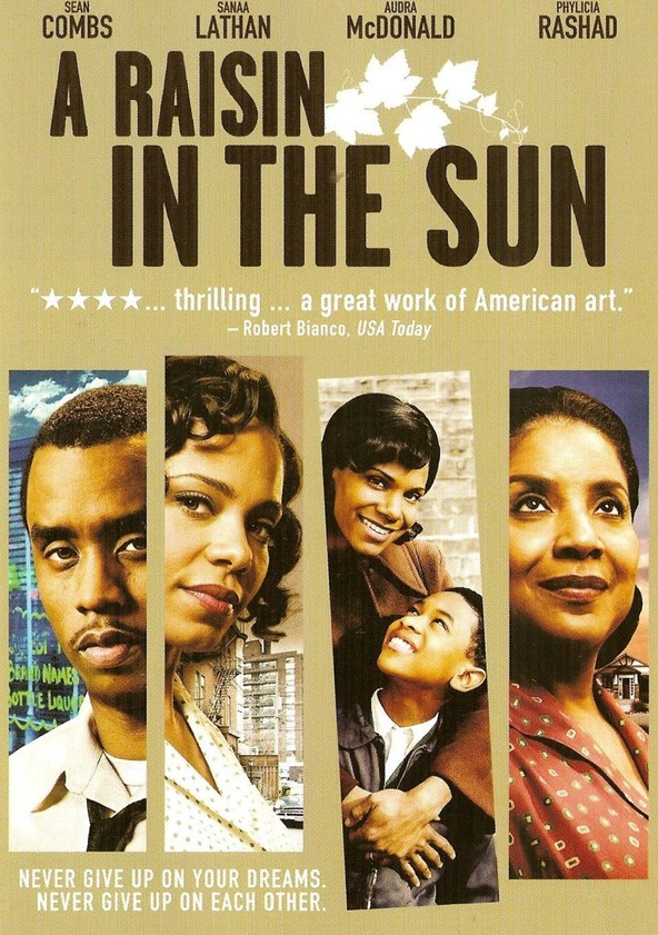 a raisen in the sun Get everything you need to know about gender and feminism in a raisin in the sun analysis, related quotes, theme tracking.